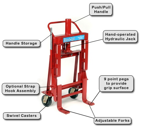 Check out all the features and options of the moving carts from Rol-A-Lift - Plymouth, MN